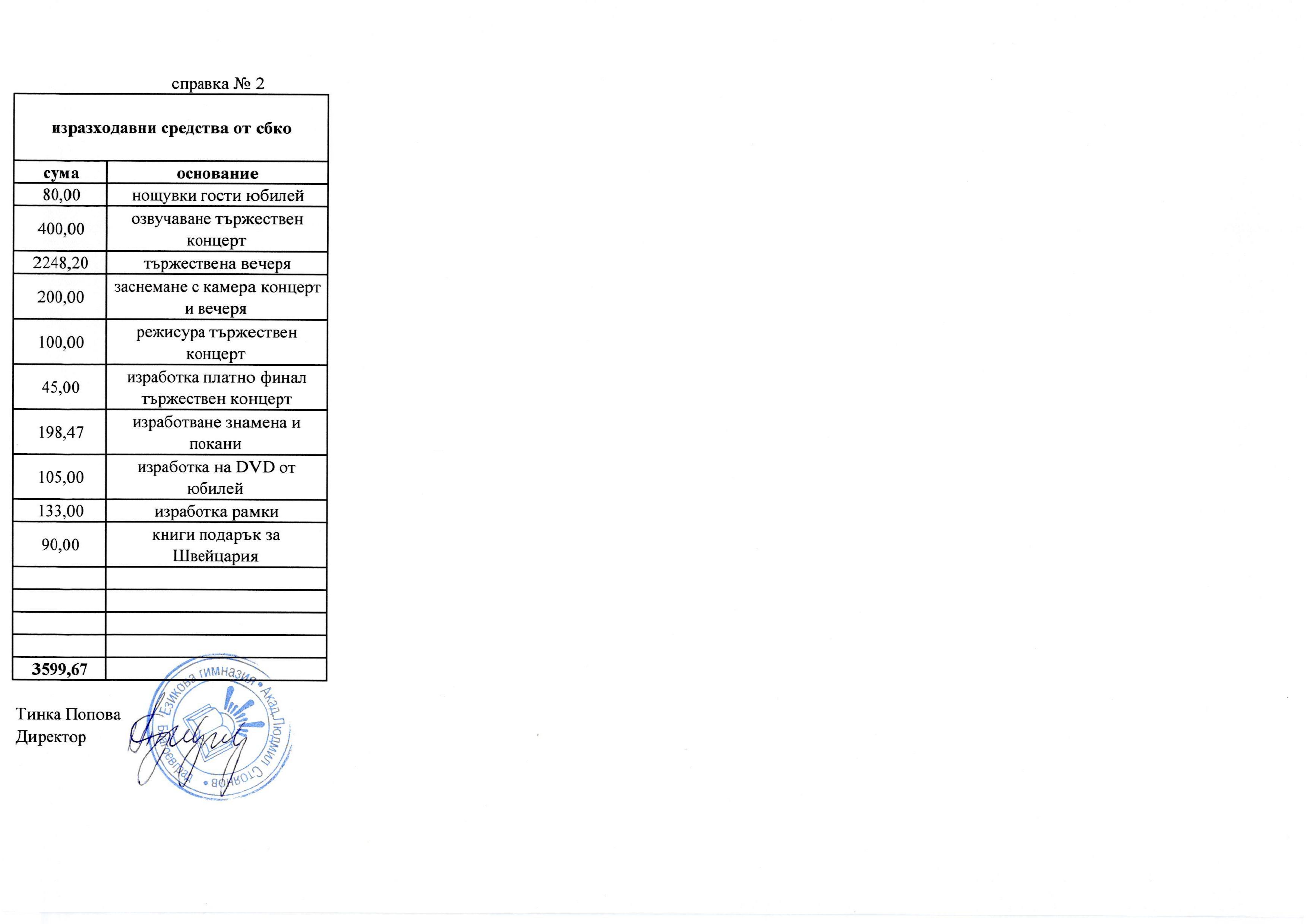 otchet 30.06.2014 Page 12
