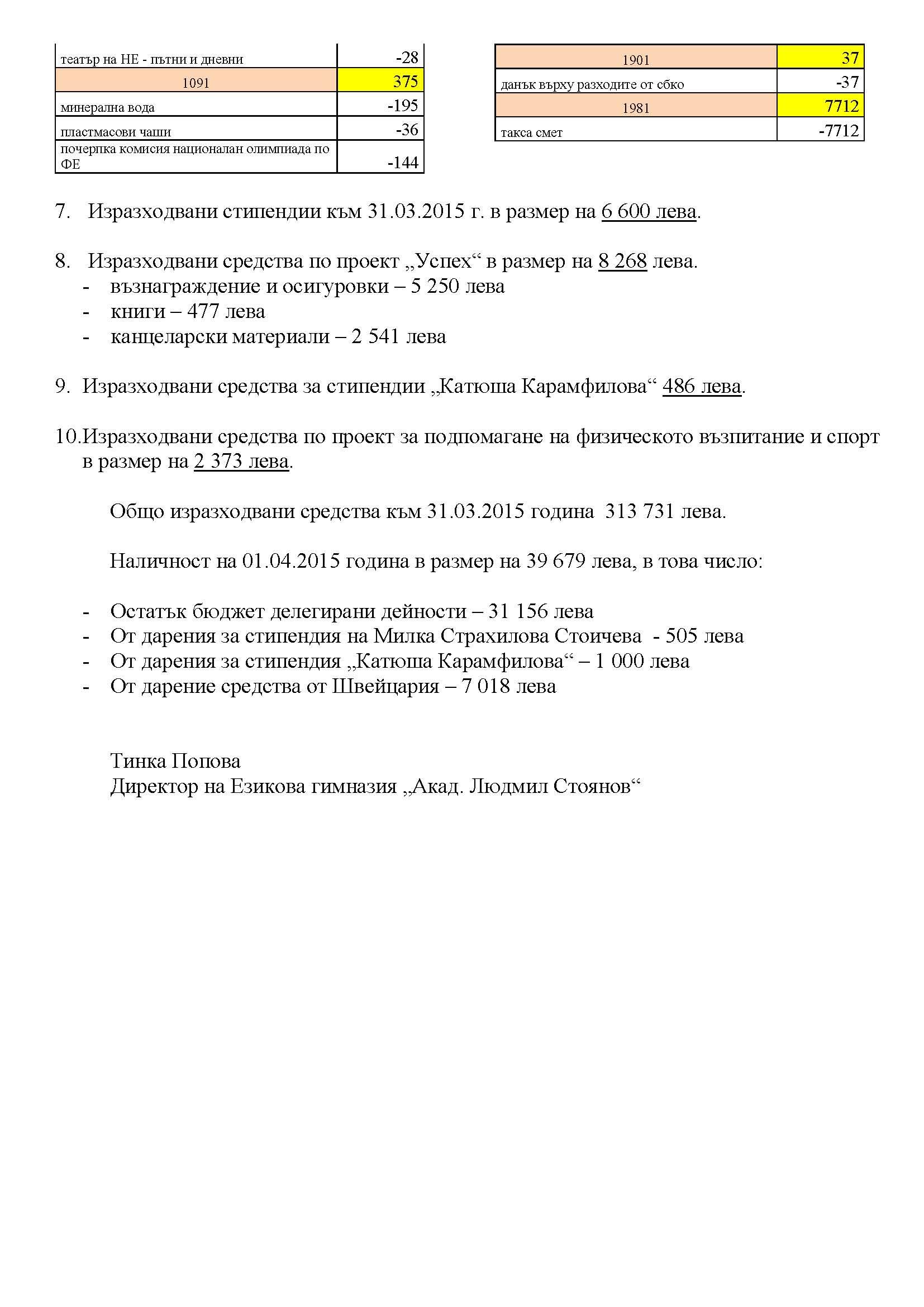 informaziq ot4et m. 03.2015 Page 3